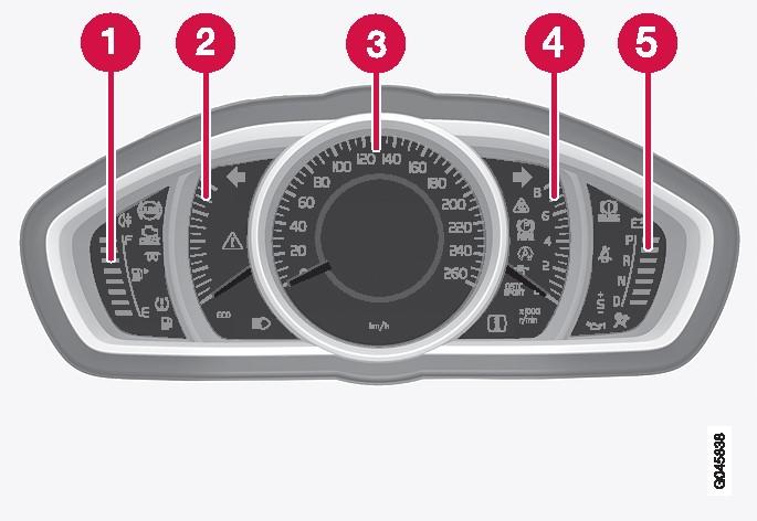 P4-1220-Y55X Information display, gauges, DIM STD-Line