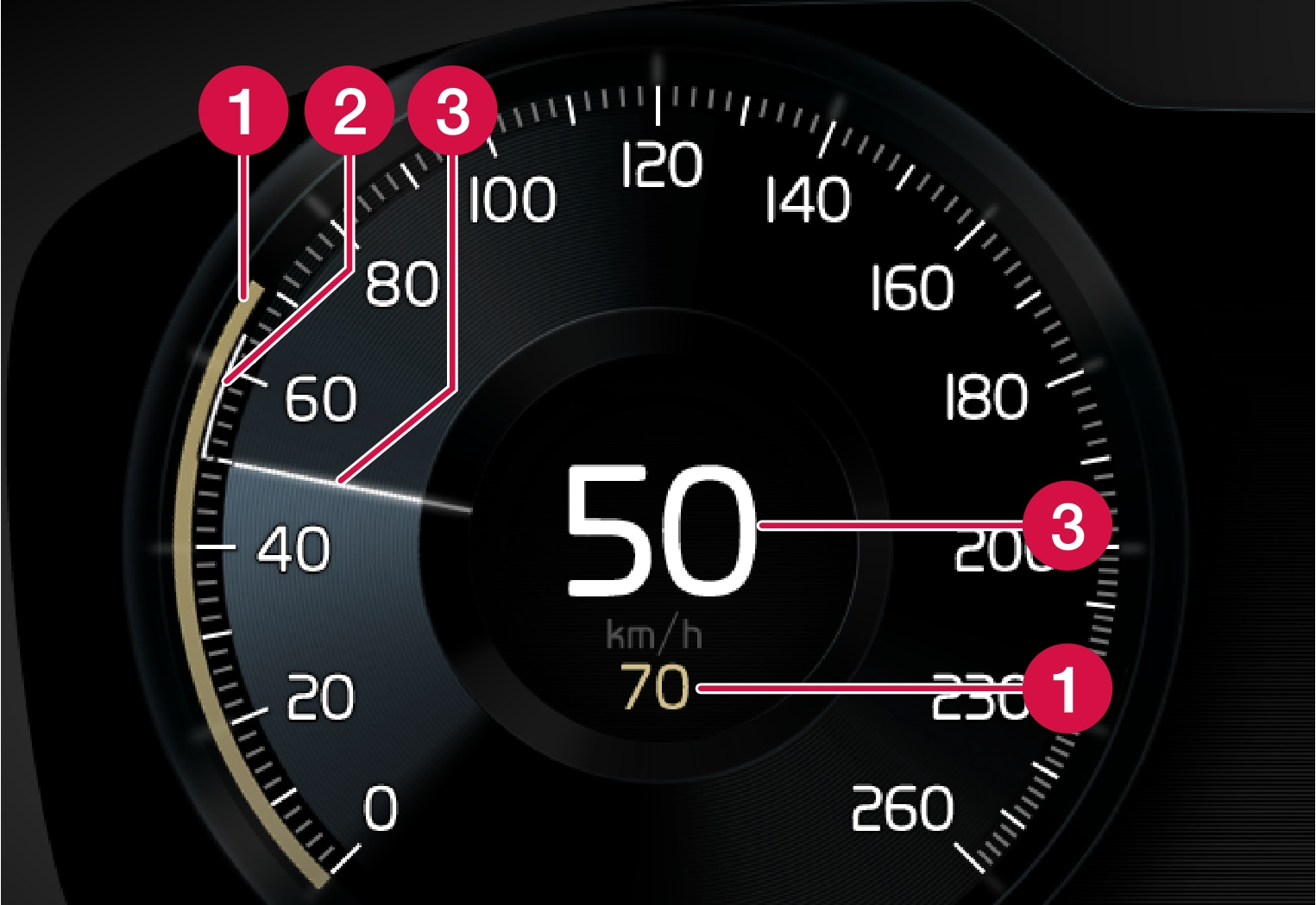 P5-1507-Adaptive Cruise Control, Indication of speed