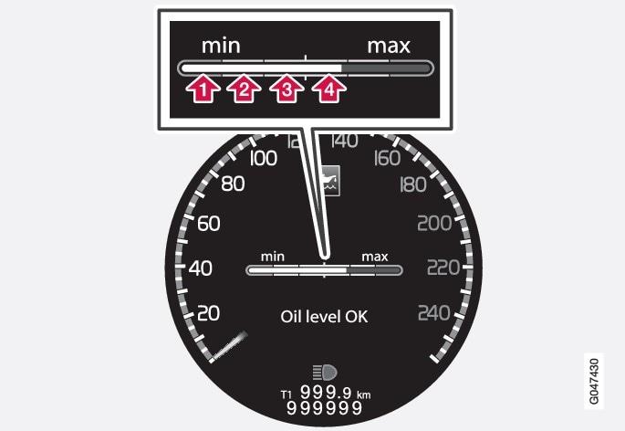 P3-1246-V60H Recommended oil level