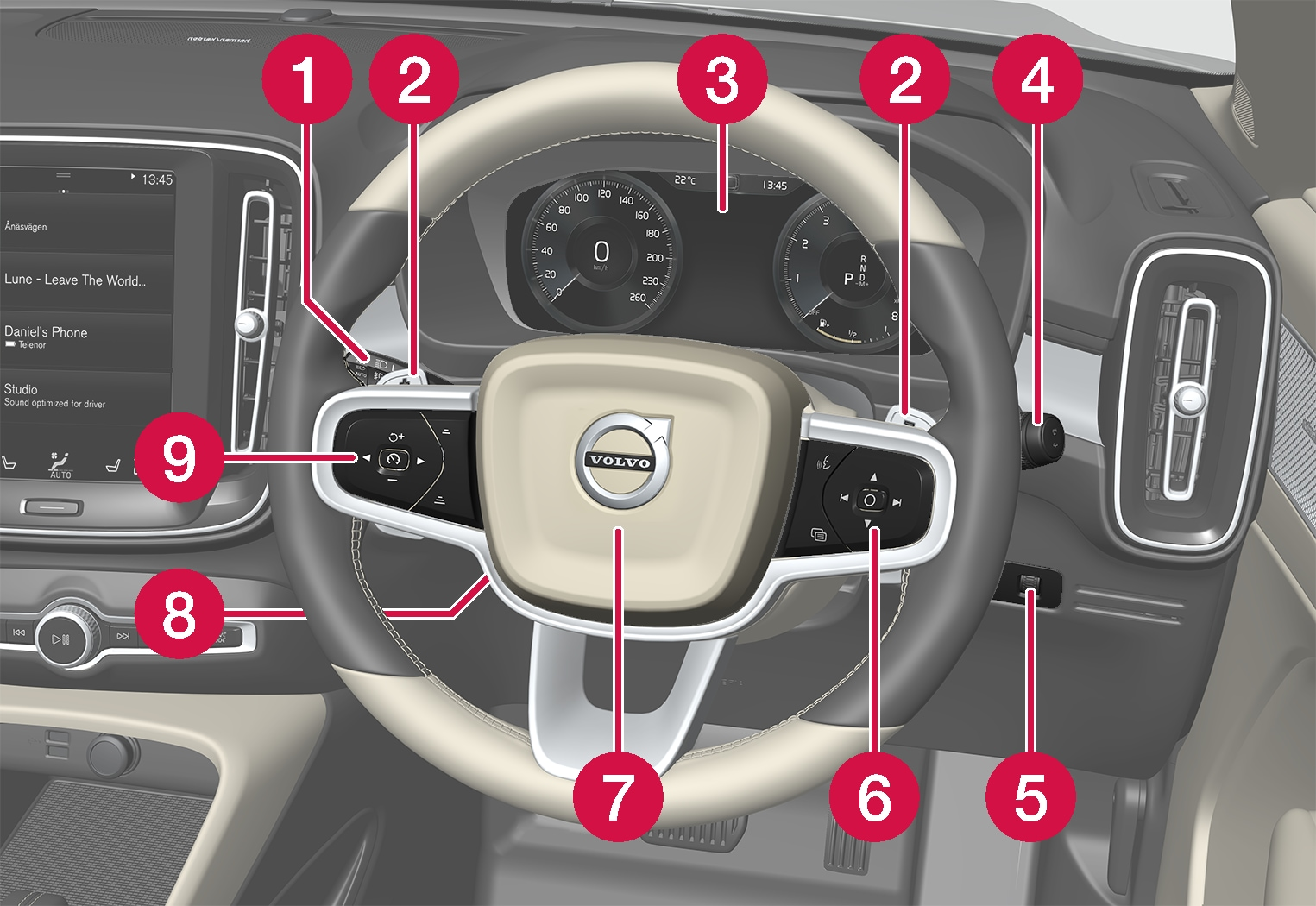 P6-XC40-1746-Instrument panel and controls overview, right hand drive