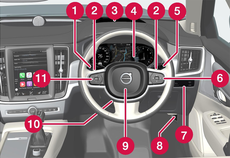 16w17 - SPA - Instruments and controls 1 RHD