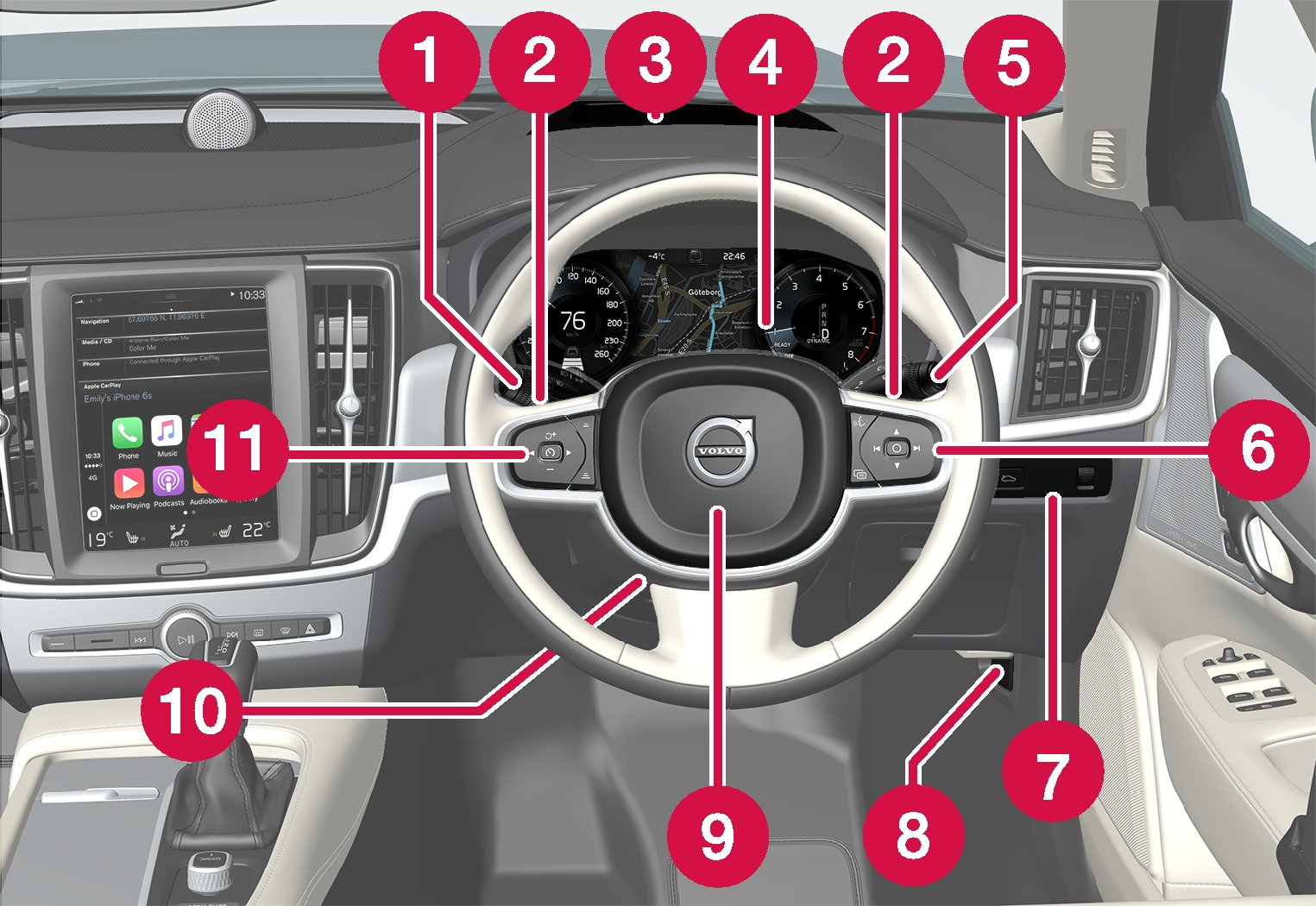 16w17-SPA-Instruments and controls 1 right hand drive
