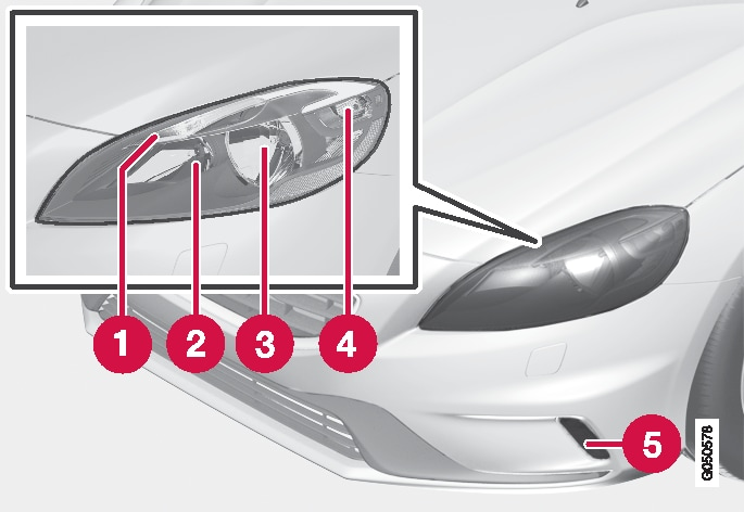 P4-1346-V40XC Overview front lamps