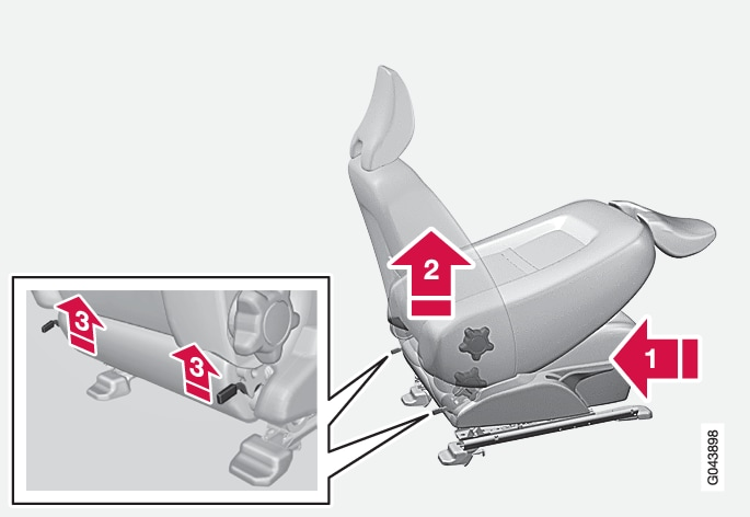 P3-1020 Folding front passenger seat backrest forward