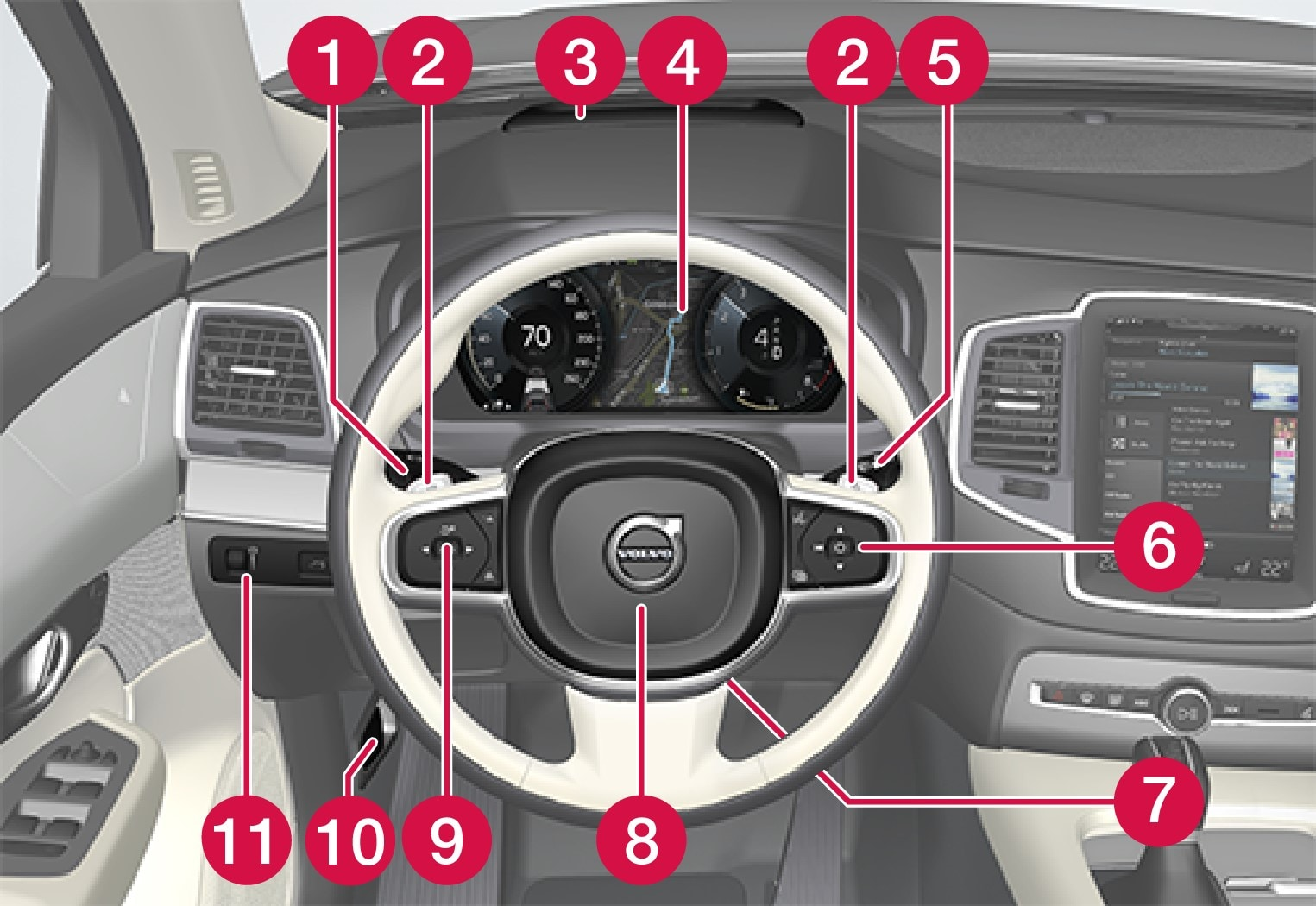 P5-1507 Instruments and controls 1 LHD