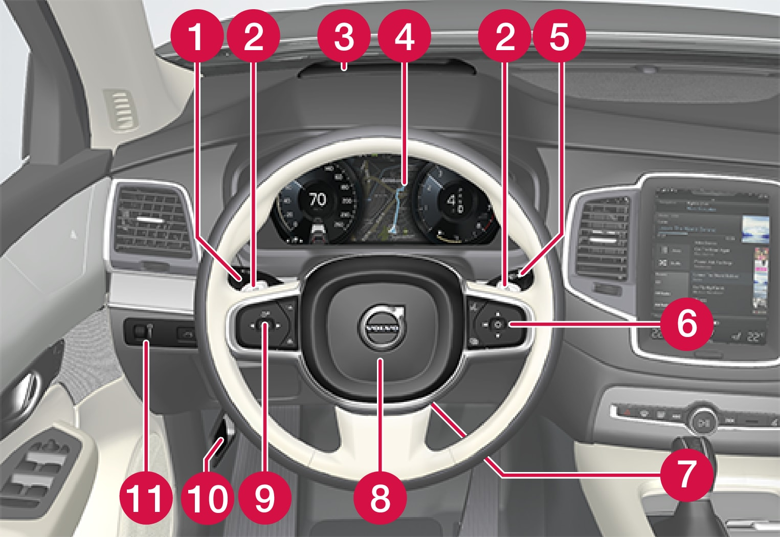 P5-1507 Instruments and controls 1, left hand drive