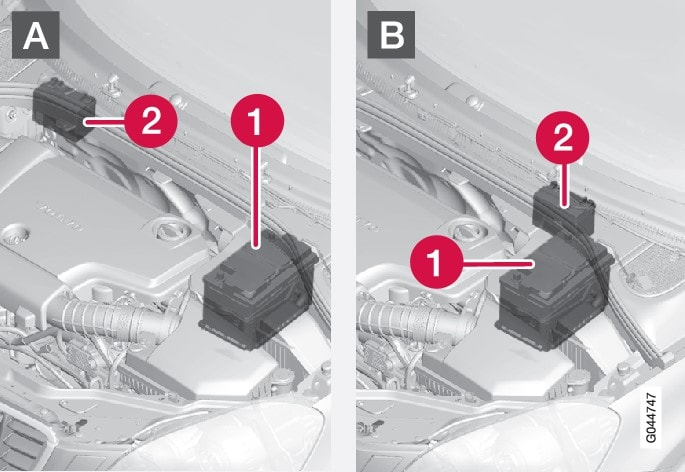 A: Left-hand drive car. B: Right-hand drive car. (1) Starter batterySee  for detailed description of the starter battery. (2) Support battery.