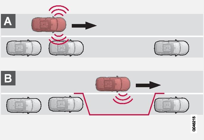 P4-1220-Fickparkeringshjälp Scan + Stop