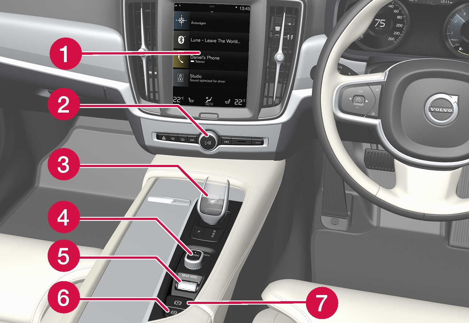 P5-1917-S/V90-H/CC-Controls in tunnel and center console, right hand drive