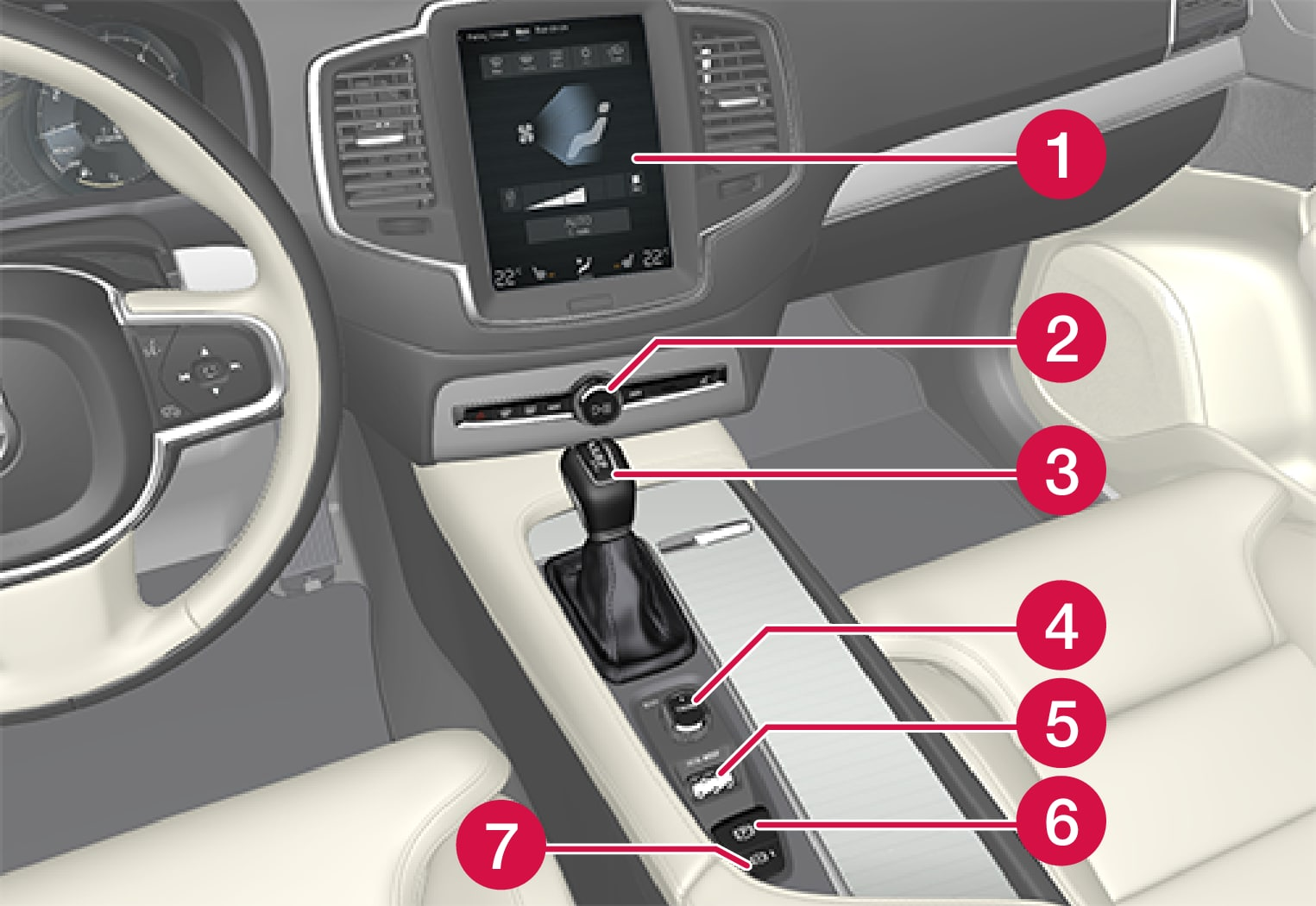 P5-1507 Instruments and controls 3 LHD