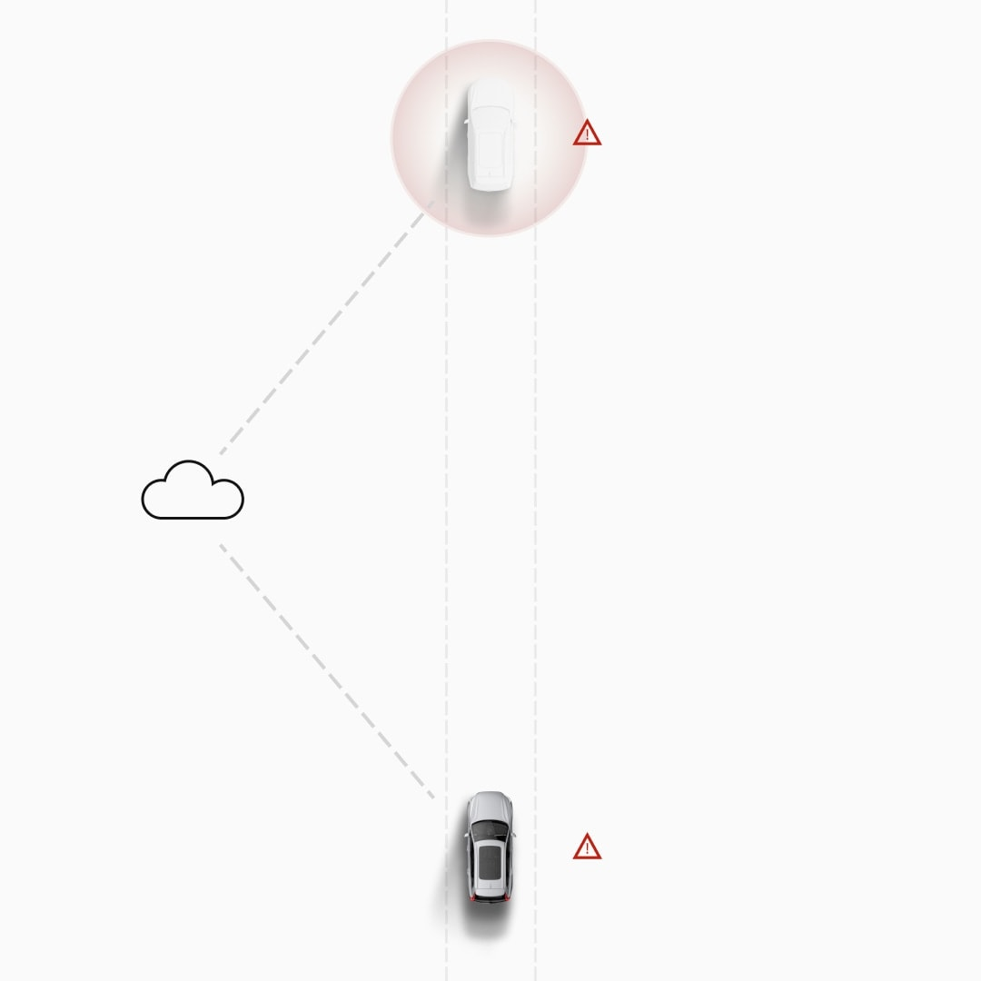 Illustration of how road condition information is shared between two Volvo cars via cloud-based communication.